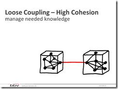 10 Loose Coupling- High Cohesion