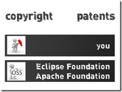 CopyRightPatents