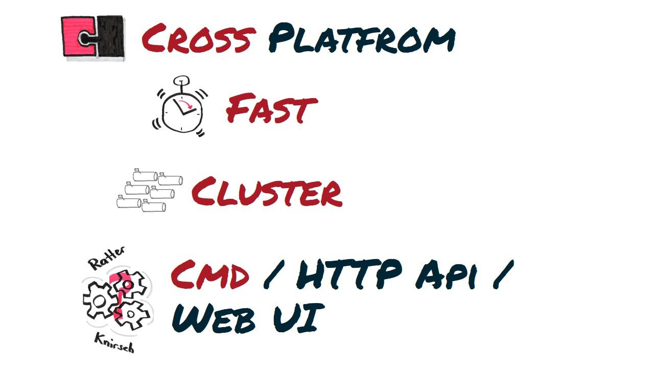 Transport, Transport, … MSMQ, RabbitMQ, ActiveMQ with