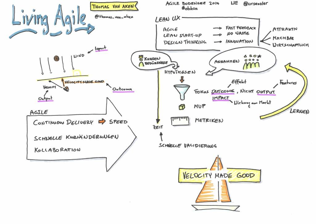 Agile Bodensee 2014 - Living Agile - Thomas van Aken