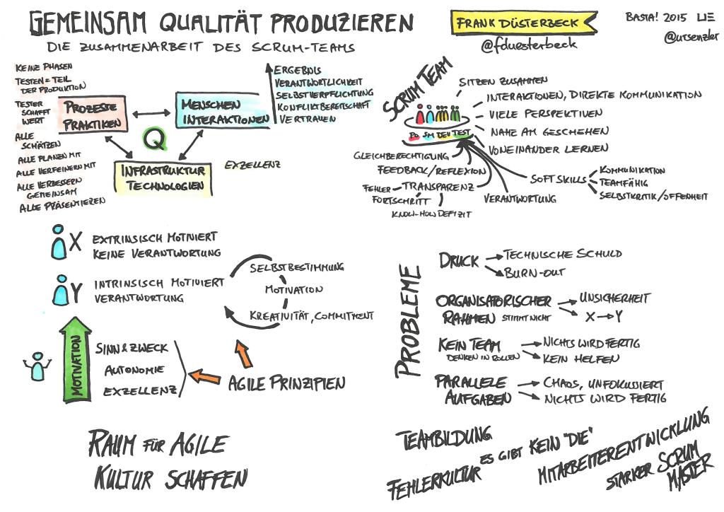 Basta! 2015 - Gemeinsam Qualität produzieren